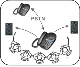 会议电话外接音箱