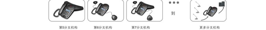 电话会议拓扑图5
