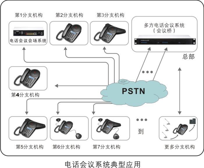内网电话接线图