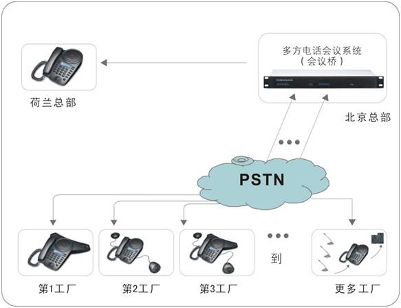 6方电话会议系统