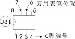 R92的测量点