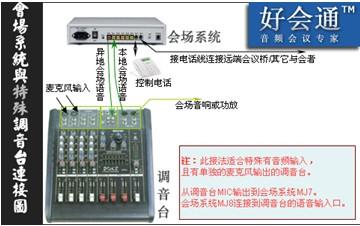 会场系统连接调音台
