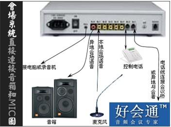 会场系统直接连接麦克风和音箱