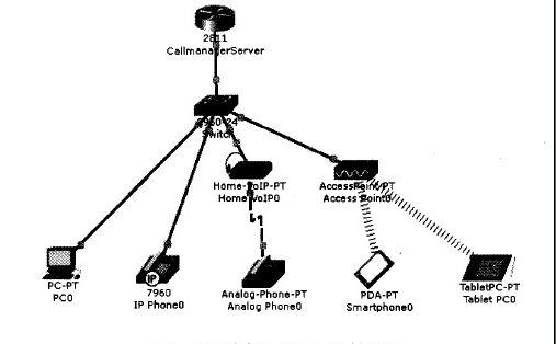 小型企业内部网voip电话的构建与实现_电话会议新闻