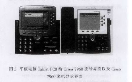 平板电脑Tablet PC0给Cisco 7960拨号界面以及Cisco 7960来电显示界面