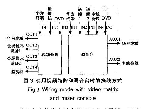 使用视频矩阵和调音台时的接线方式