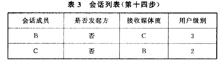 会话列表(第十四步)